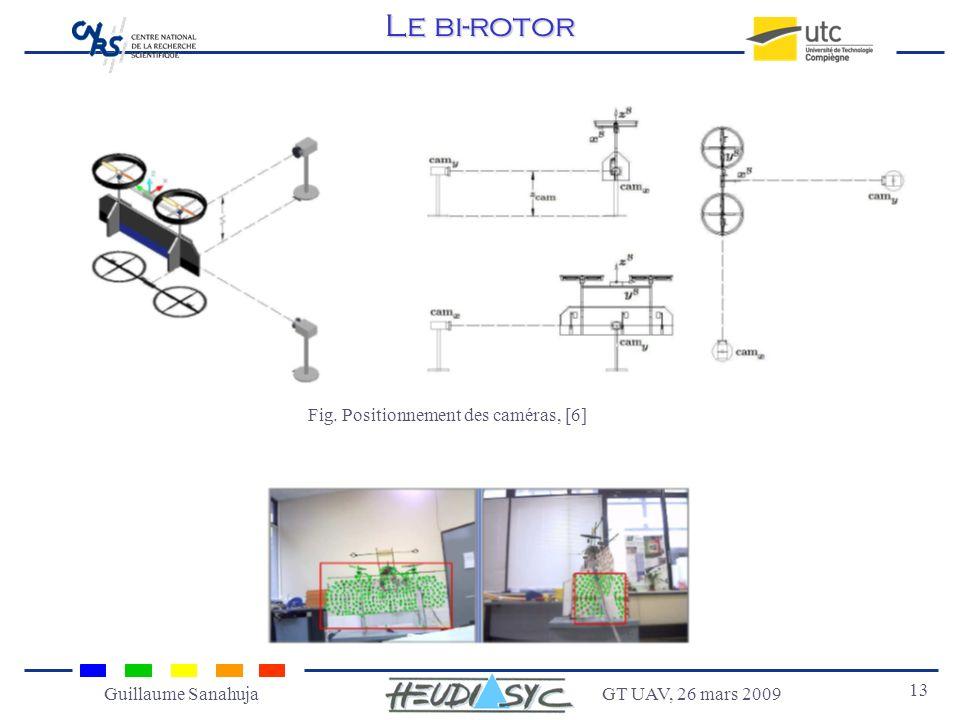 Le bi-rotor Fig. Positionnement des caméras, [6] Guillaume Sanahuja